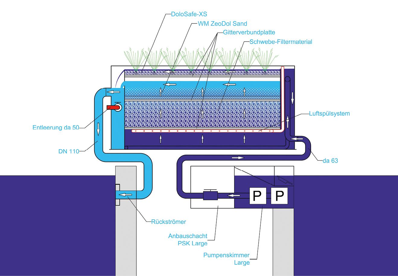 BioWaterPool-Naturpool_950x660_FLOWBOXTech#1